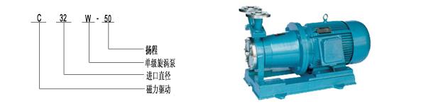 磁力泵结构紧凑,外形美观