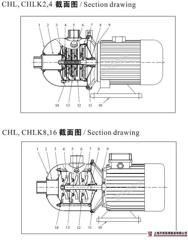 chlk轻型不锈钢多级离心泵结构图
