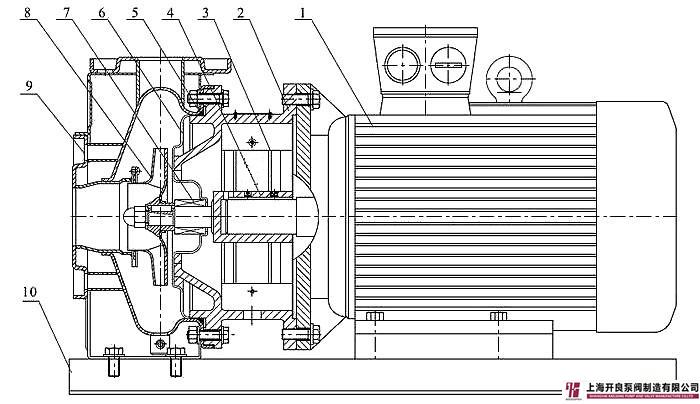 zs型不锈钢卧式单级离心泵结构图